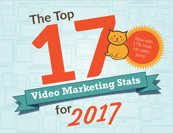 The Top 17 Video Marketing Statistics for 2017