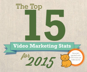 15 Video Marketing Statistics for 2015