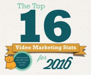 16 video marketing statistics for 2016